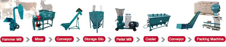 piglet feed pellets making process